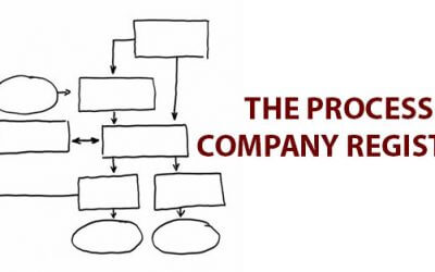 INFOGRAPHIC: The company registration process