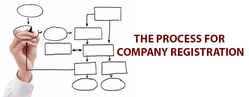 company registration process